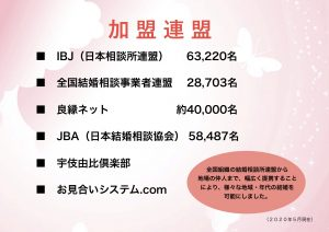 福岡結婚相談所マゼンダの加盟連盟はIBJ,全国結婚相談事業者連盟,良縁ネット,JBA